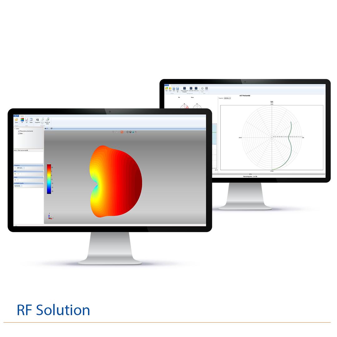 rf-Solution