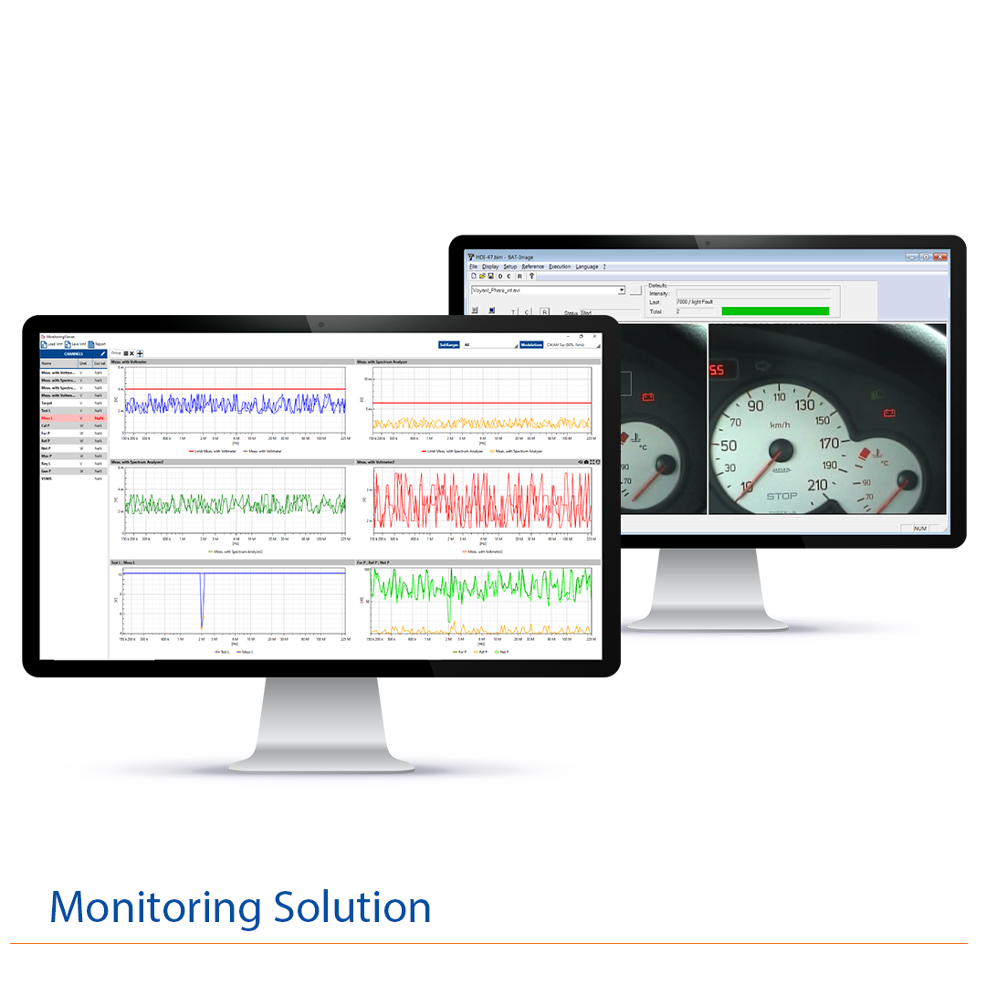 Monitoring-Solution